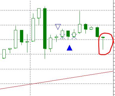 chart-btc-14-11-2016-marked-zoomed-2
